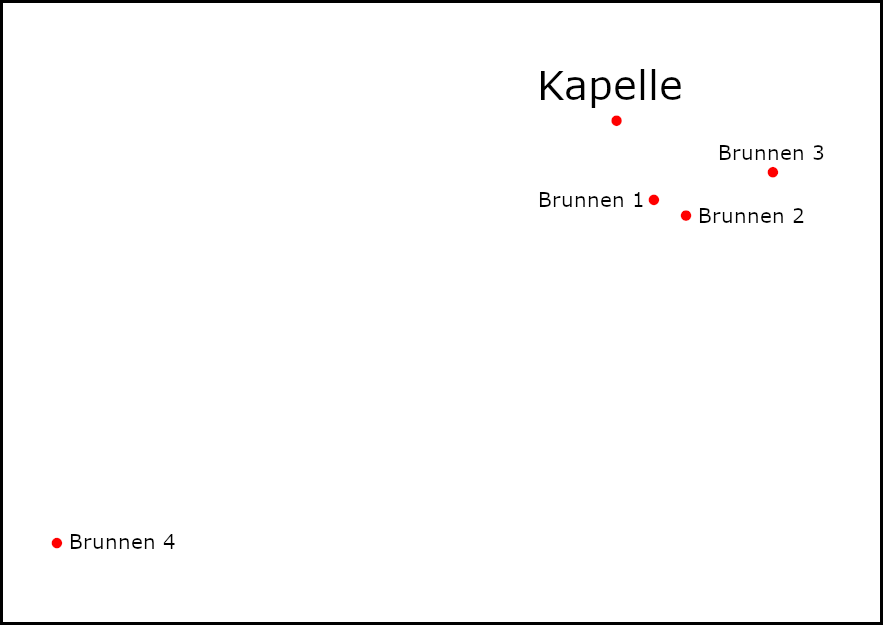 Weilheimer Pestkapelle - Anordnung Brunnen